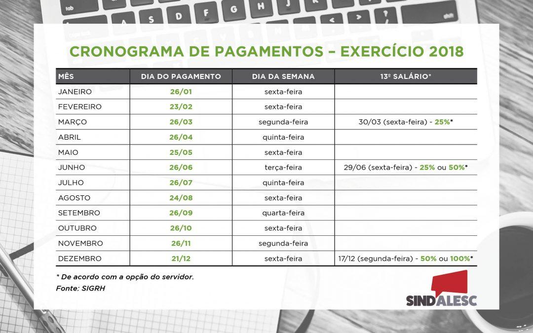 Cronograma de pagamentos – exercício 2018